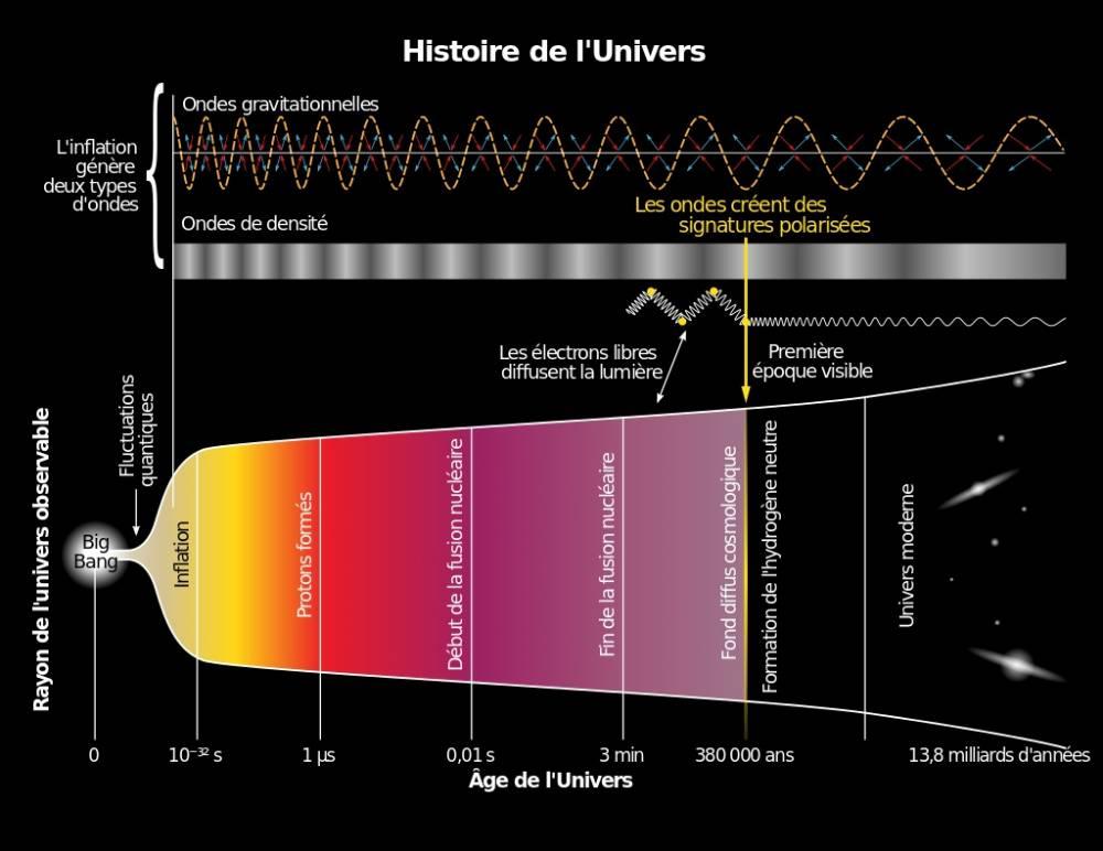 Et si l'Univers existait depuis et pour toujours ?