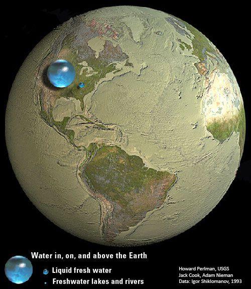 Les réserves d'eau douce souterraine de la Planète sont mal en point