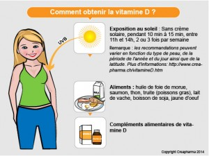 vitamine-D-sources1