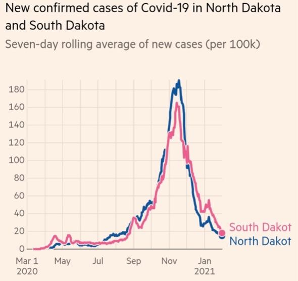 Dakota du Nord et Dakota du Sud : l'un confine, l'autre pas…
